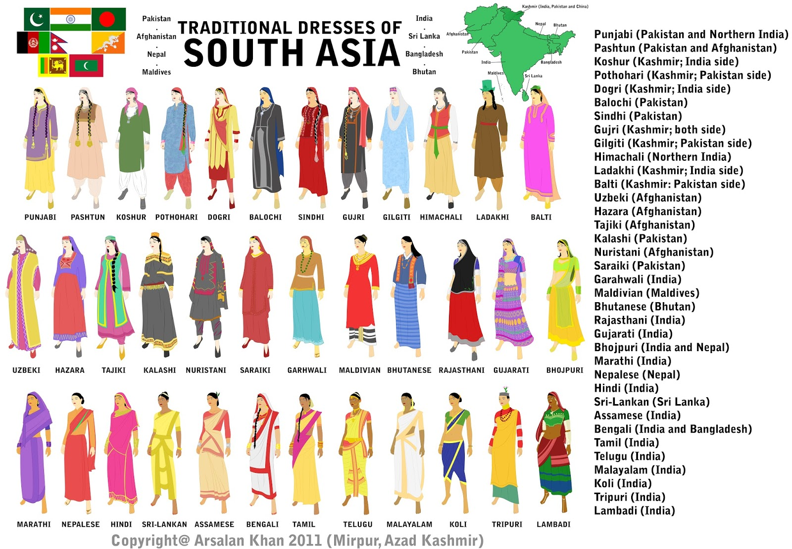 Pictures of traditional dress of all states in india