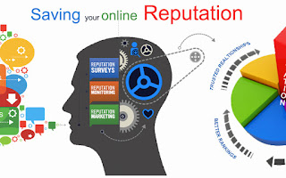 You And Your Online Reputation