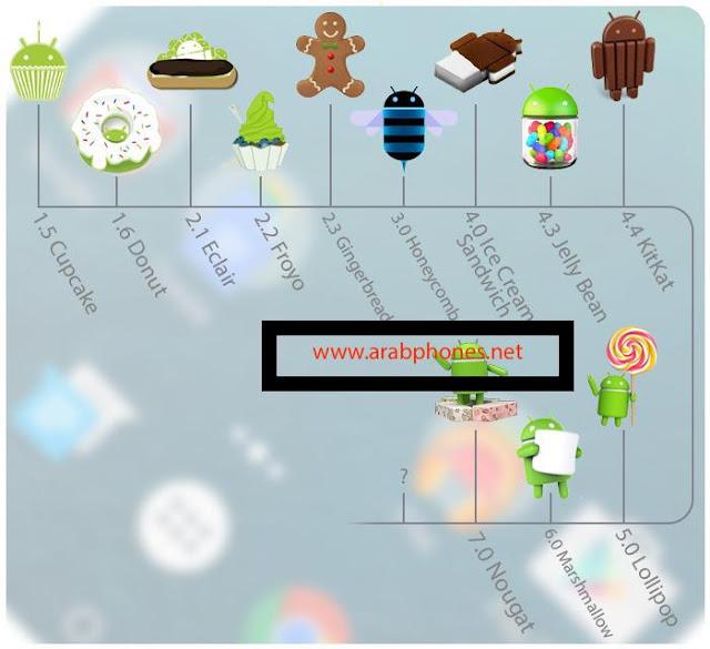 اصدار الاندرويد Android Version