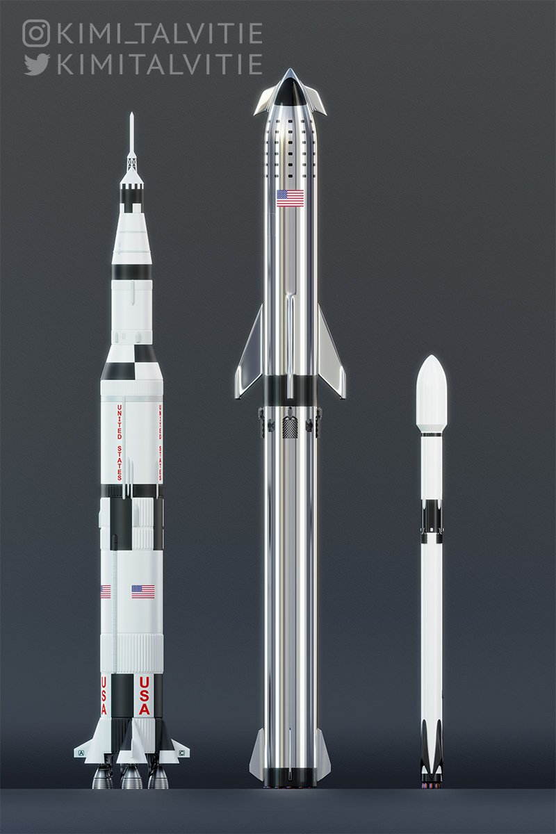 SpaceX Starship + Super Heavy compared to Saturn V & Falcon 9 by Kimi Talvitie
