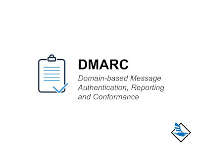 DMARC ຄືຫຍັງ