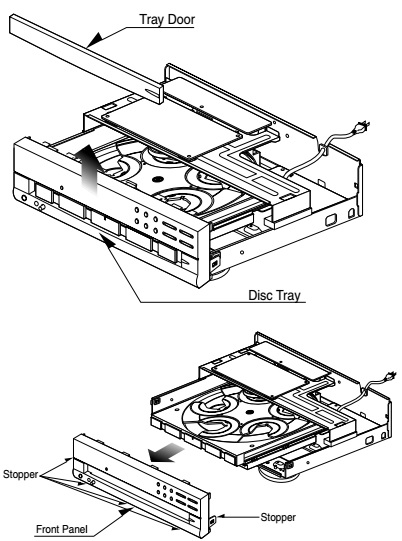 Harman/kardon DVD 50 – Circuit Diagram