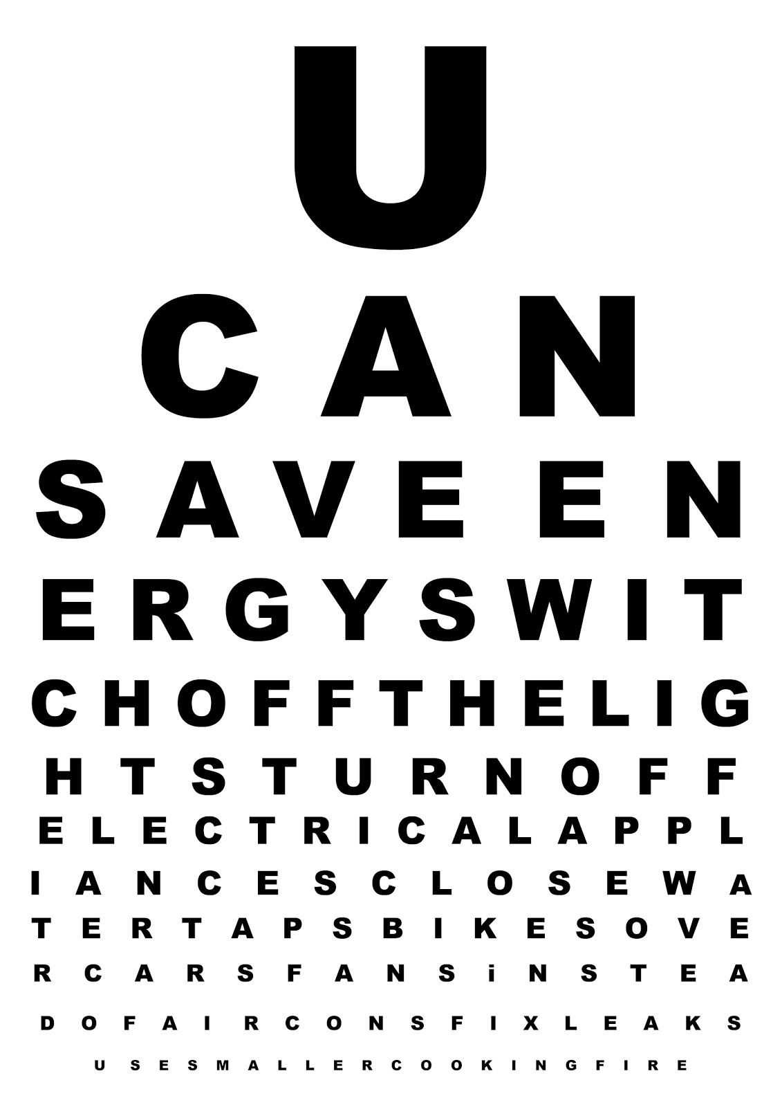 Trololo Blogg Eye Chart Wallpaper