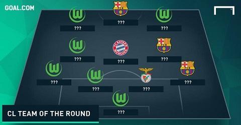 Đội hình tiêu biểu Champions League