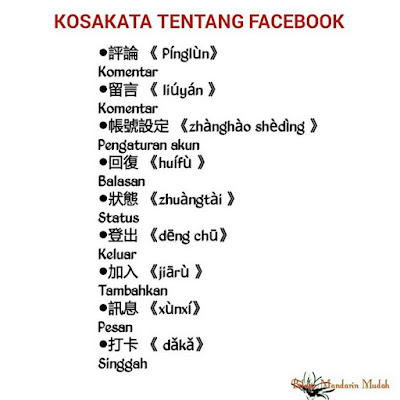 Kosakata Tentang Facebook