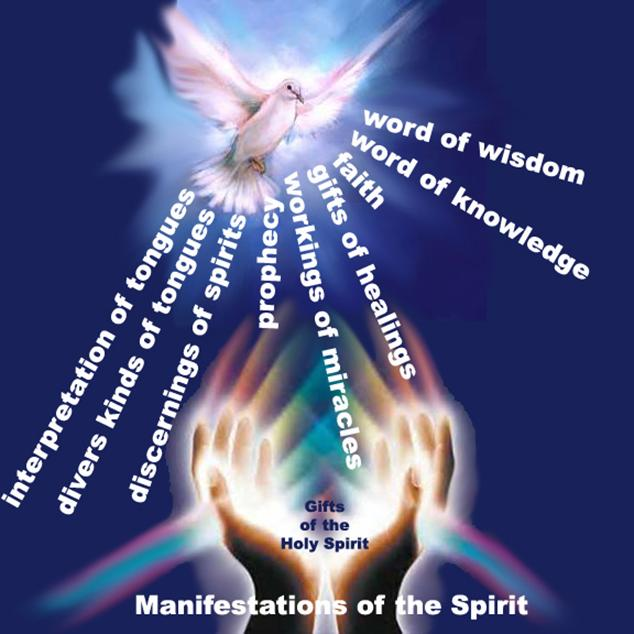 Manifestation Gifts (Gifts of the Holy Spirit)