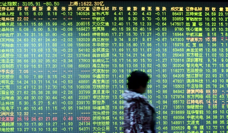 The benchmark Shanghai Composite Index fell by 12.5 percent over 2016, a poorly-performing stock market in the world's second-largest economy