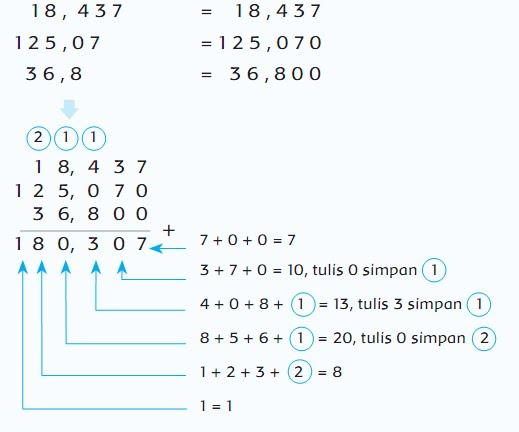 Contoh Soal Pecahan Kelas 5 Semester 1 Kumpulan Soal Pelajaran 8