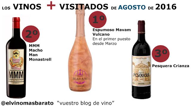 Los vinos más visitados de Agosto 2016 en el blog de vino llamado el vino más barato