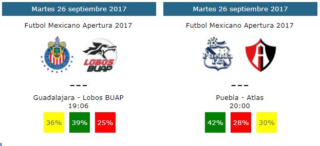 Pronósticos para la jornada 11 del futbol mexicano apertura 2017