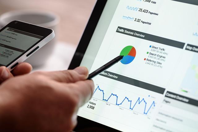 Strategi SEM, SEO dan SMM untuk Bisnis