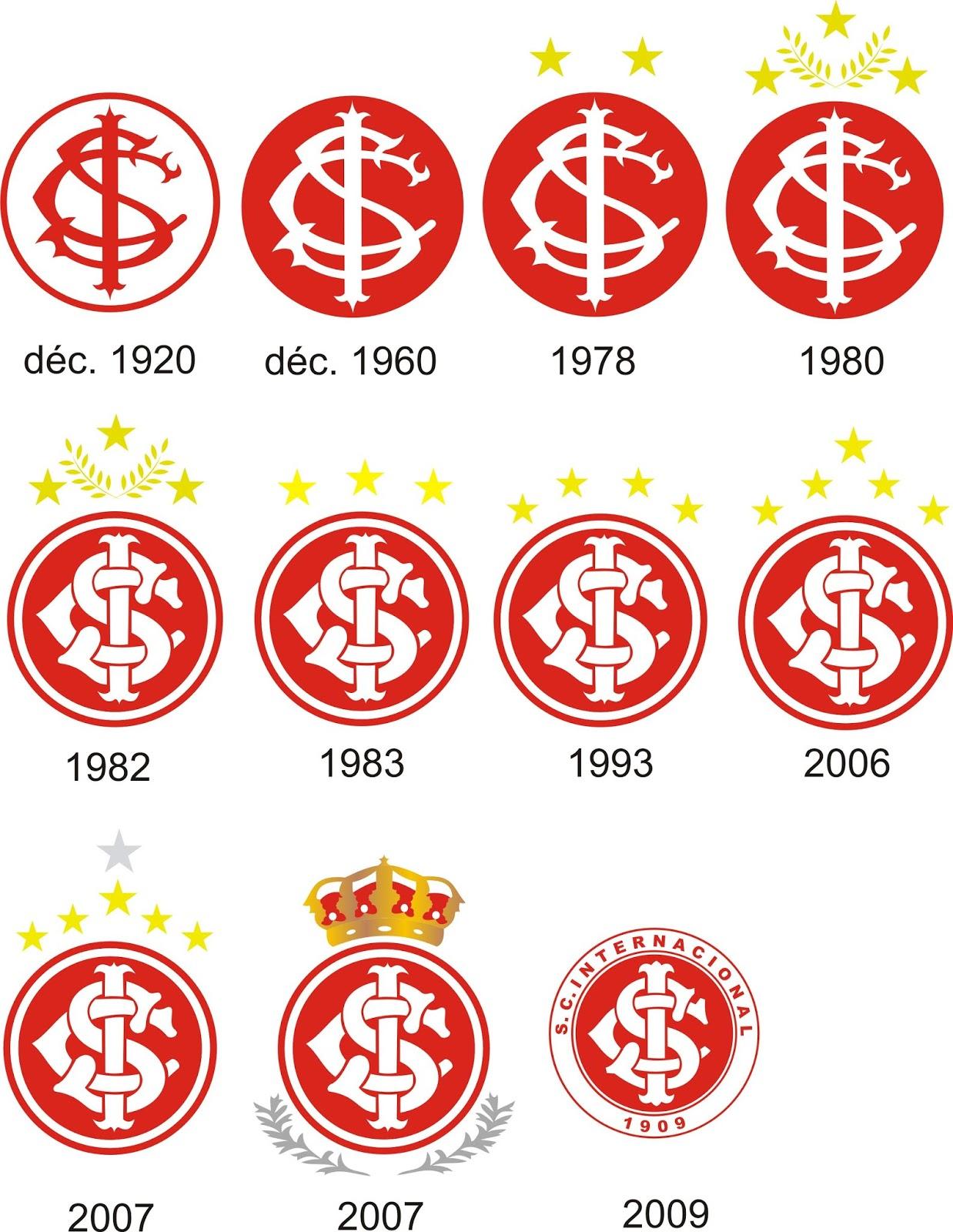 Evolução do Escudo do Internacional