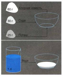 Отбеливание древесины хлором