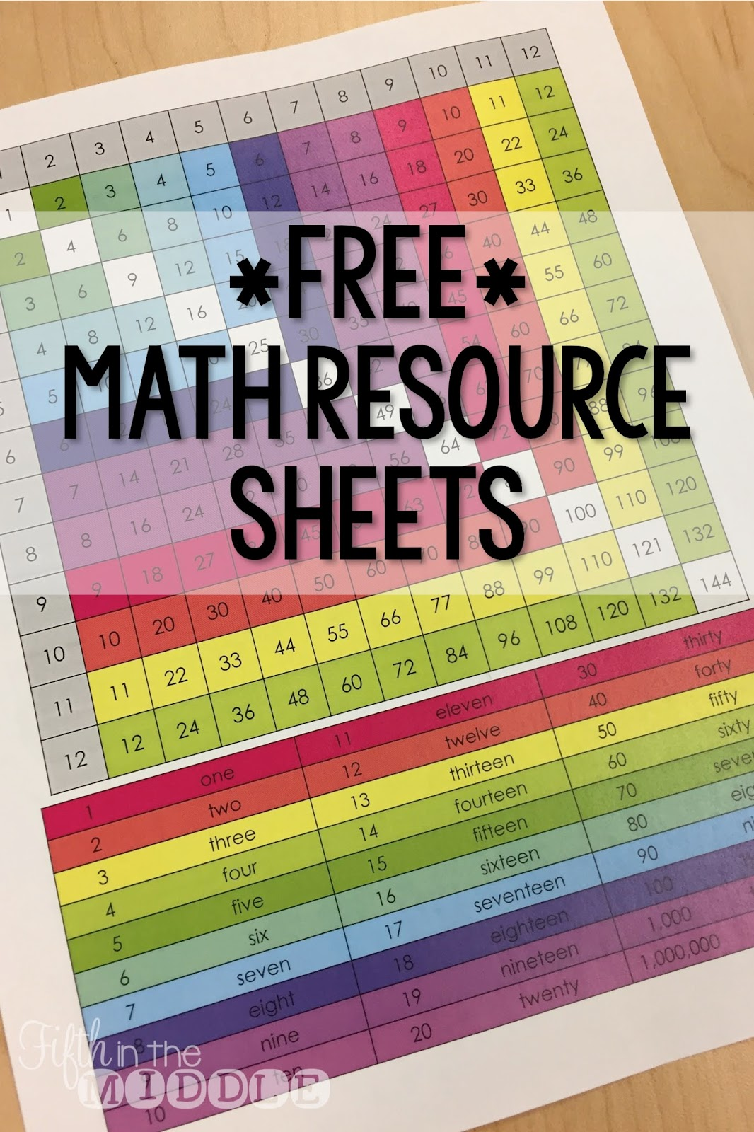 Free Math Resource Sheets Fifth In The Middle