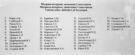 Ветераны Обороны Севастополя