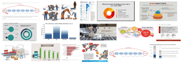 How 3D Printing Impacts Manufacturing