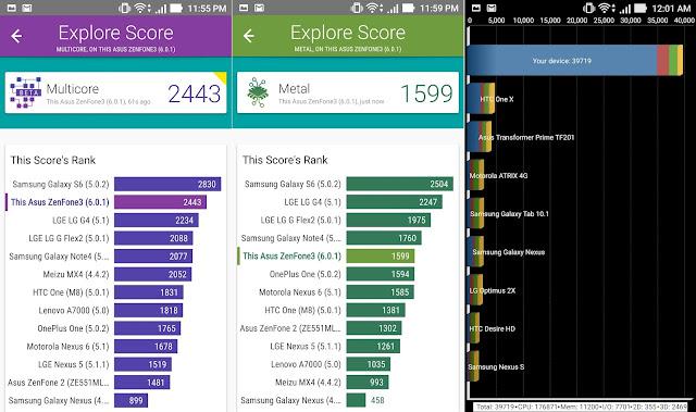 ASUS ZenFone 3 Benchmark Results
