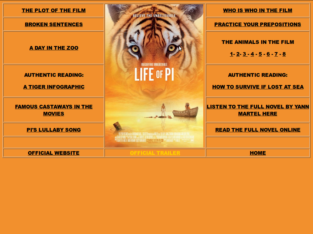 Abel S English Page Life Of Pi Interactive Activities