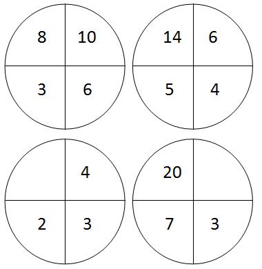 Latihan Soal 4 Dan Pembahasan Teka Teki Asah Otak Matematika Sekolah Matematika Sains Sms