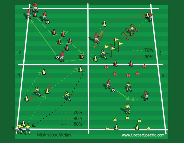 Circuito Fisico Tecnico Futbol : Misterjosemejias circuito fÍsico tÉcnico estaciones