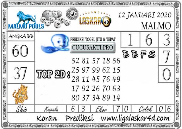 Prediksi Togel MALMO LASKAR4D 12 JANUARI 2020