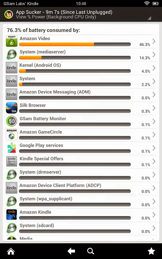 GSam Battery Monitor Pro v3.25