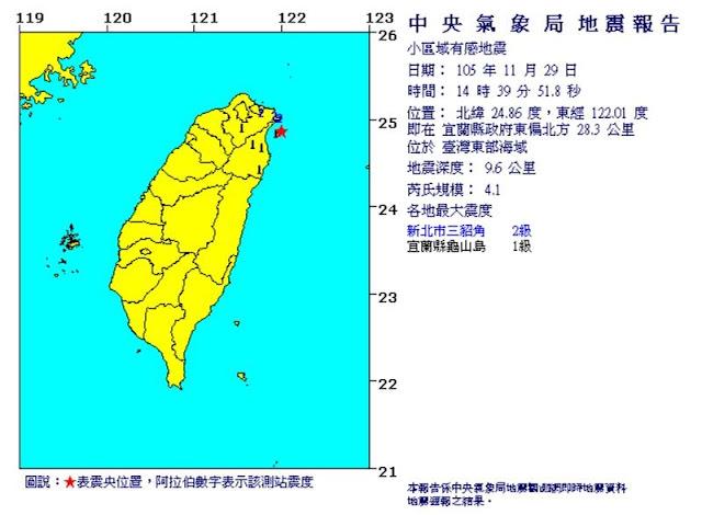 Tiga Gempa Dilepas Pantai Timur Taiwan Dengan Kekuatan 4,1 Skala Richter Sore Ini