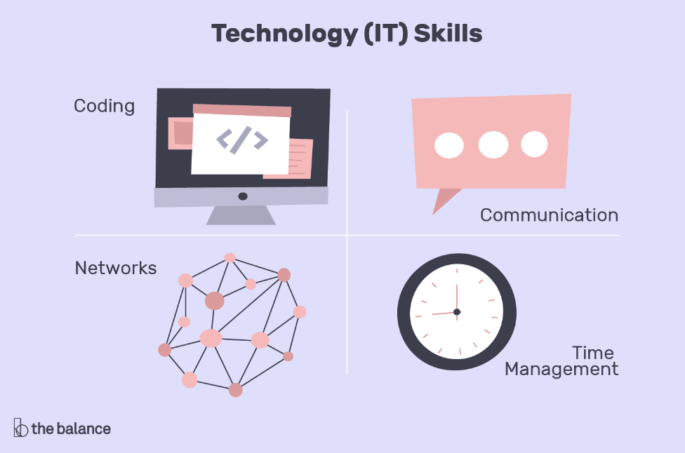 Top 10 IT Skills in High Demand for 2019-2020