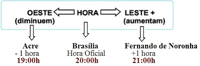 fc74462d56 Exercício Comentado  FUSO HORÁRIO - Geografalando