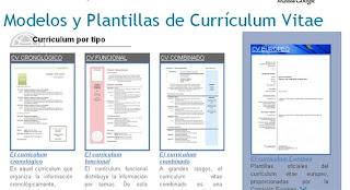 plantillas curriculum vitae gratis