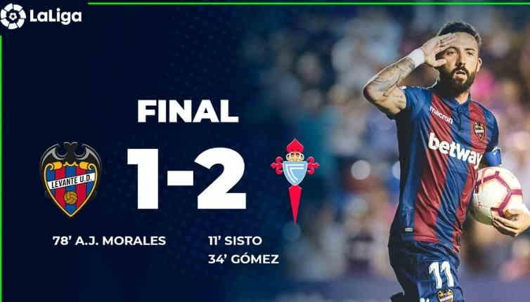 Hasil Levante vs Celta Vigo Skor Akhir 1-2 [LALIGA 2018]