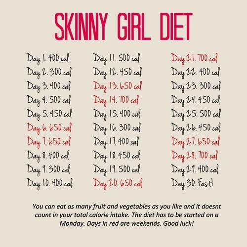 Pro ana ile można schudnąć w miesiąc