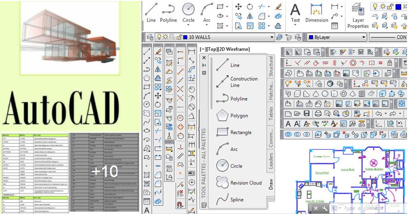 Symbols and terminology AutoCAD - FantasticEng