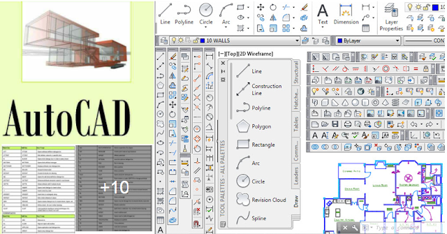SYMBOLS AND TERMINOLOGY AUTOCAD