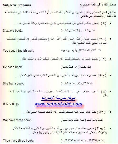 ضمائر الفاعل الشخصية  فى اللغة الانجليزية Subject Personal Pronouns