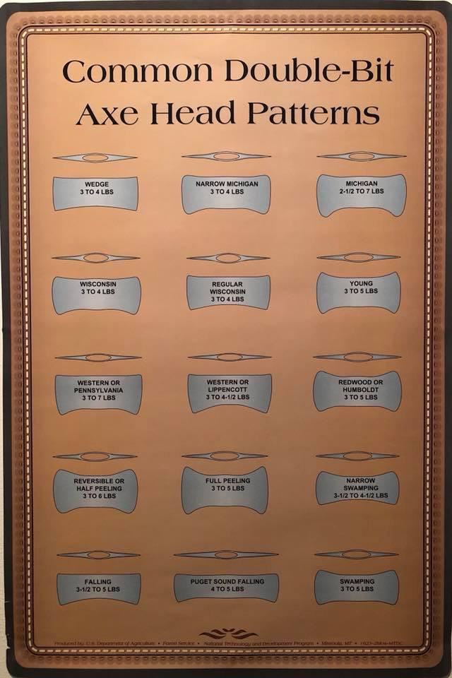 axe head patterns