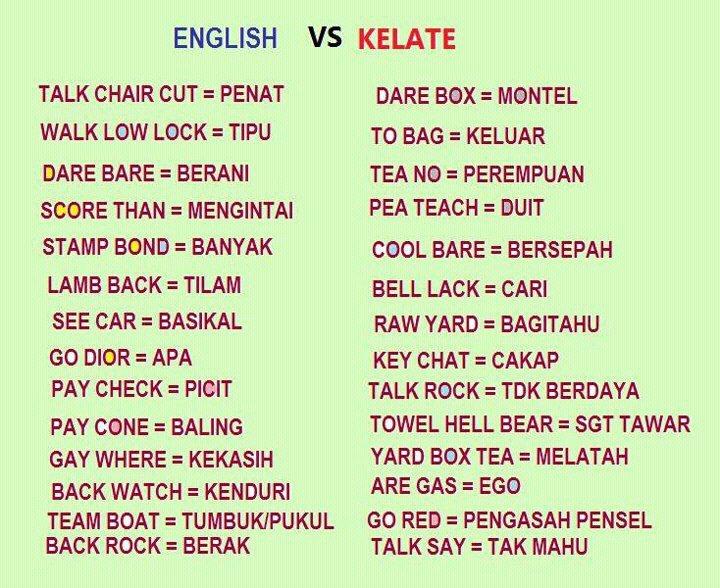 Perkataan Bahasa Inggeris Yang Dipinjam Dari Dialek Kelantan