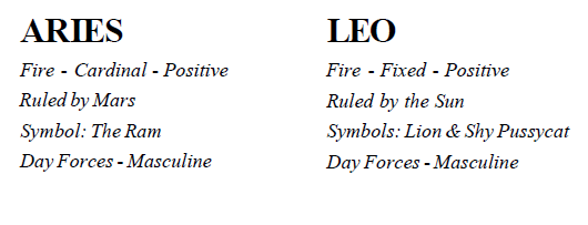 Love Signs by Linda Goodman: The ARIES - LEO Relationship