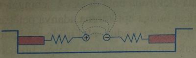 gelombang elektromagnetik fisika | gelombang adalah | rumus gelombang elektromagnetik fisika | artikel gelombang elektromagnetik fisika|spektrum elektromagnetik