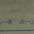 Gelombang Elektromagnetik Fisika | Teori Maxwell
