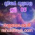 රාහු කාලය | ලග්න පලාපල 2020 | Rahu Kalaya 2020 |2020-07-05