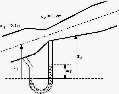 Basic Equation In Fluids Mechanic: EXAMPLES