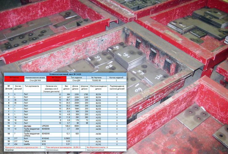 Организация работы участка комплектации завода металлоконструкций