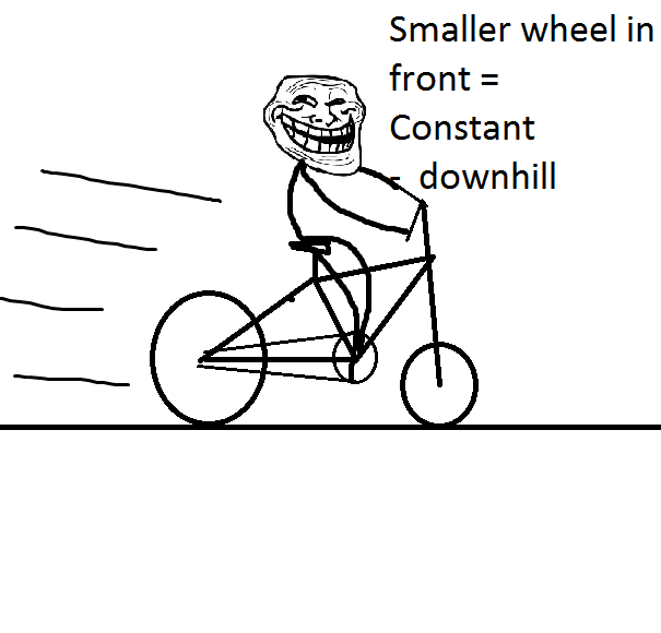 Bike troll physics