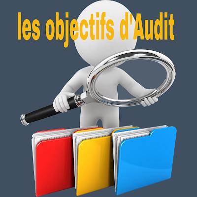 Les objectifs d'Audit ou du contrôle interne