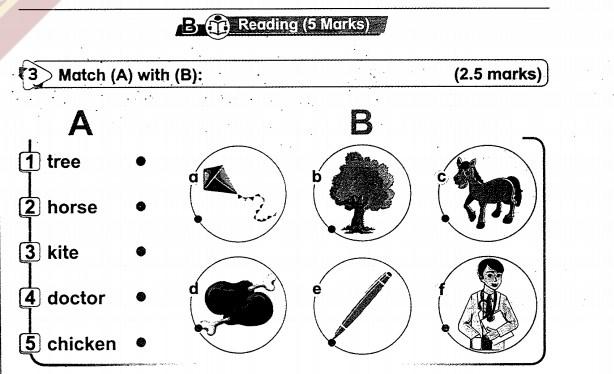 نماذج إمتحانات لغة إنجليزية للصف الثانى الابتدائي الترم الثاني من كتاب bit by bit (امتحانات المحافظات)