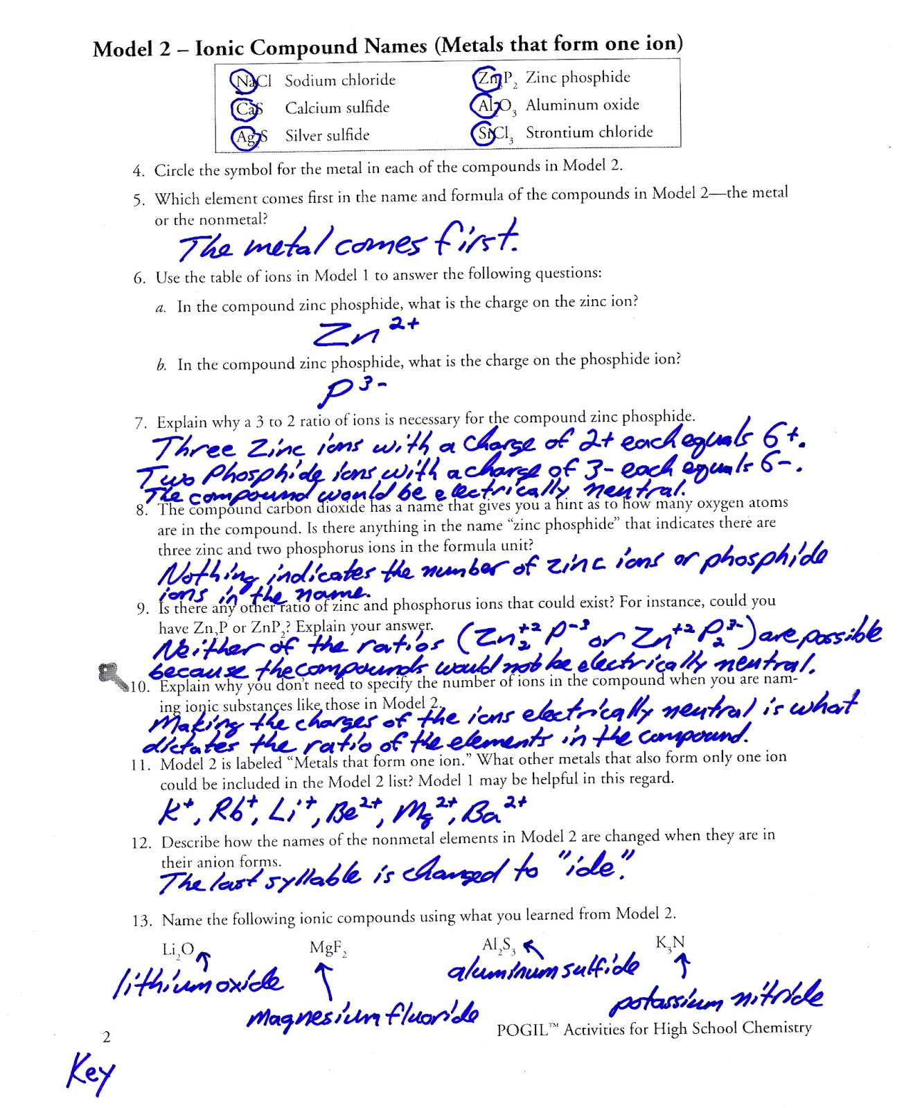 Ionic Compounds Worksheet Answer Key - Delibertad