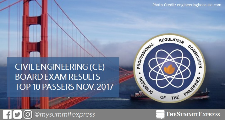 November 2017 Civil Engineer CE board exam top 10 passers