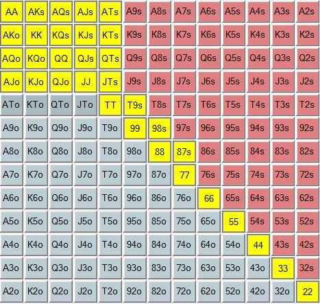 Gambling affiliates guide