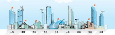 恒隆地產(0101)  香港物業 內地物業